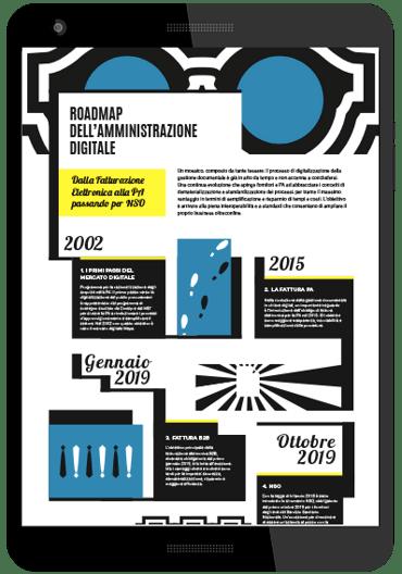 render-Infografica_Roadmap-dellamministrazione-digitale-v2